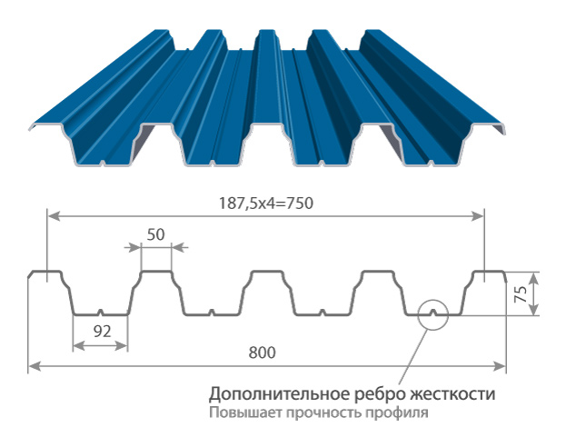 профнастил н-75x750-A,B